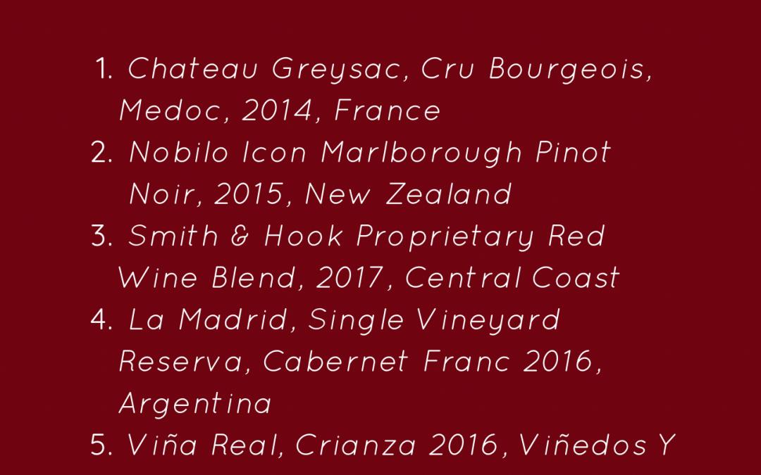 Christmas Wine List – Central Market