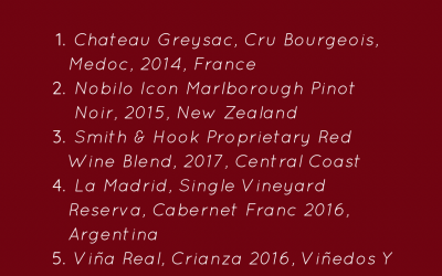 Christmas Wine List – Central Market